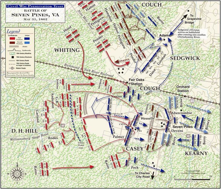 The Battle of Seven Pines - May 31, 1862. Great work by the Civil War Trust.