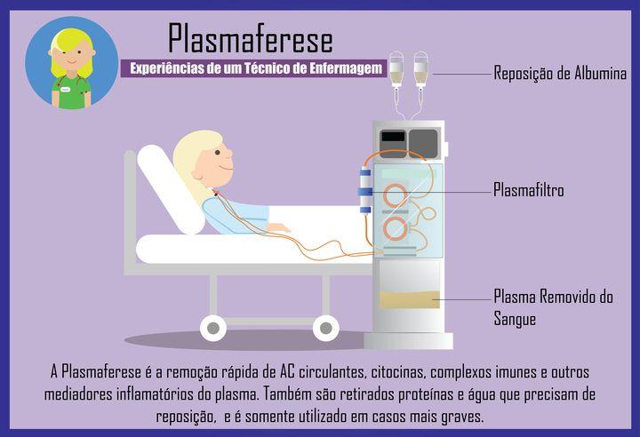plasmaferese.png
