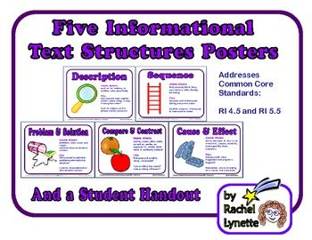 Informational Text Structures Posters and Handout - FREESmall Group