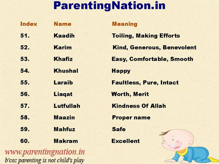 25,000 Muslim Boys & Girls Names With Meaning-Names in ...