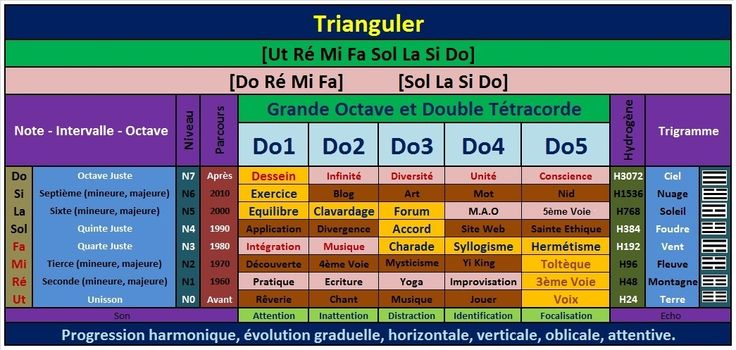 sol_parcours_a1.jpg