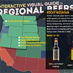 *not like pic--- Interactive Visual Guide to *ALL* Beer Types