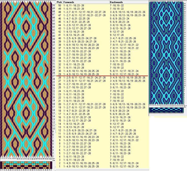 28 tarjetas, 3 colores, repite cada 28 movimientos // sed_1042 diseñado en GTT༺❁