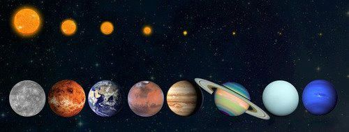 the Sun as seen from each of the planets in the Solar System.