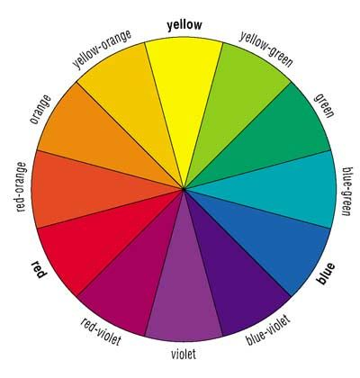 The Color Wheel... An absolute help!