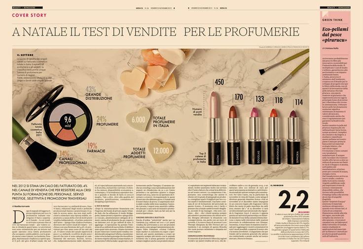 Italian Cosmetic Market  Visual by @gabriele corazza @Marco Pelà e Francesco Moneta
