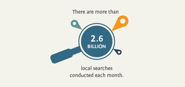 This infographic explains why, for small businesses, it's becoming increasingly important to maintain a web presence and stake a claim to a user-friendly online storefront. http://blog.sweetiq.com/2014/01/how-important-local-seo-is-for-your-business/