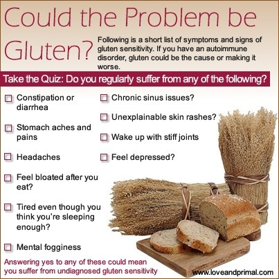 26 best primal blueprint images on pinterest paleo paleo meals love and primal could it be gluten gluten could be undermining your health malvernweather Gallery