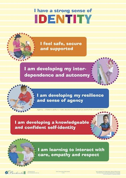 Publications - EYLF Outcomes, I Will Learn, I Love to Play Posters