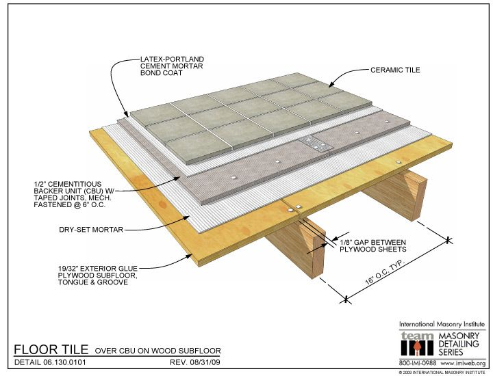 06.130.0101: Tile over CBU on Wood Subfloor/ by International Masonry  Institute