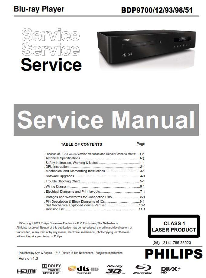 Philips 50pfl7956m Tv Service Manual And Repair Instructions Philips Manual Tv Services
