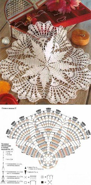 25 Unique Crochet Doily Patterns Ideas On Pinterest