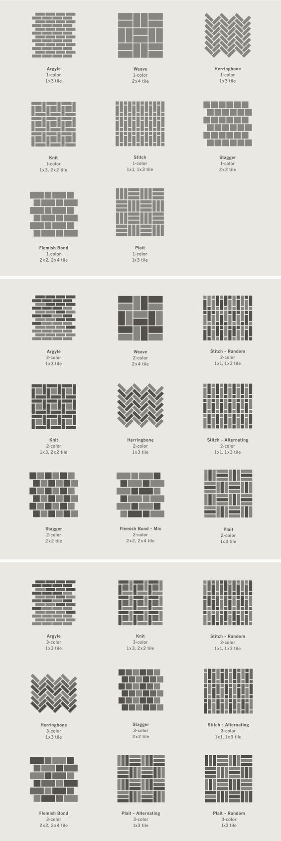 Supernatural Style | https://pinterest.com/SnatualStyle/  Tapestry - Heath Ceramics