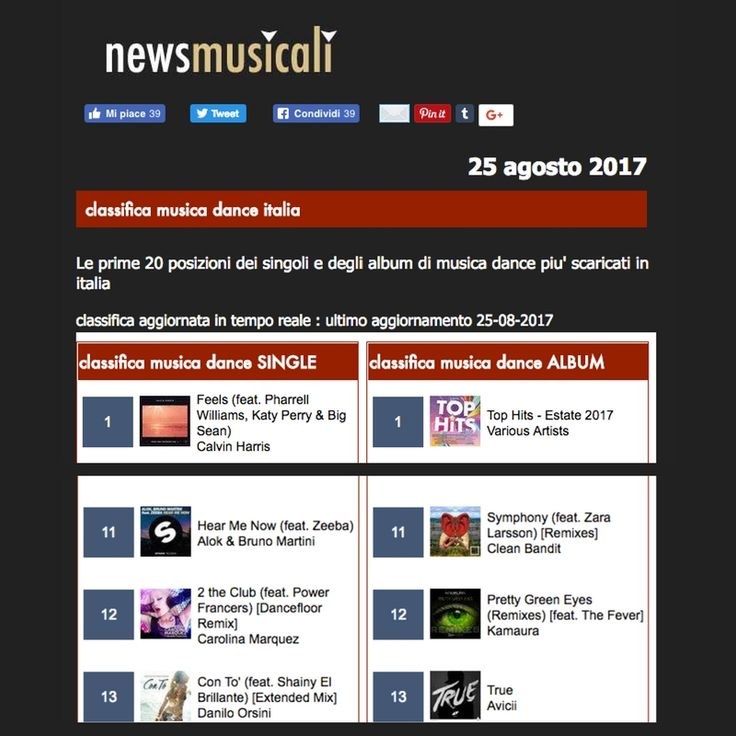 Danilo Orsini Feat Shainy El Brillante - Con To' Posizione 13 @ News Musicali - Classifica musica dance italia Le prime 20 posizioni dei singoli e degli album di musica dance piu' scaricati in Italia.   #reggaeton #merengue #electrolatino #electromerengue #popmusic #latinmusic #mixcloud #itunes #beatport #hearthis #newsong #topsingle #Commercialhouse #latinhouse #soundcloud #youtube #edmfamily #spotify #party #producer #remixer #tribal #vinyl#edmstyle #progressivehouse #electrohouse…