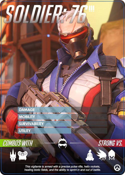 Overwatch Hero Cards