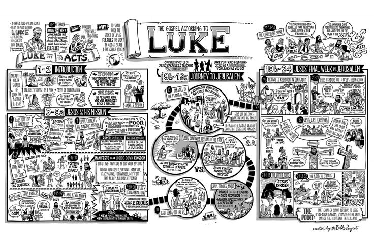 The Bible Project: Gospel of Luke Poster