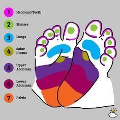 Les experts s'entendent pour dire qu'on peut apaiser les bébés grincheux, avec leurs pieds! - Trucs et Astuces - Des trucs et des astuces pour améliorer votre vie de tous les jours - Trucs et Bricolages - Fallait y penser !