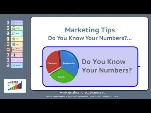 Marketing Tips Do you Know your Numbers #2
