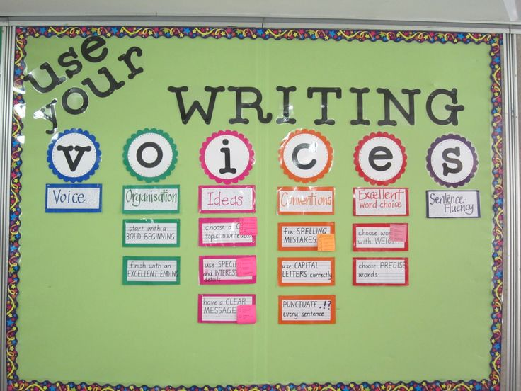 6+1 Writing Traits meet learning intentions and success criteria.
