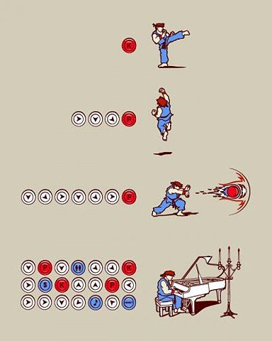 Street Fighter skills.