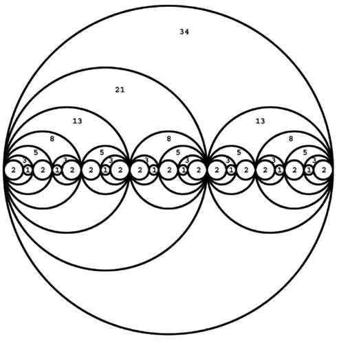 514 best Fractals, Fibonacci and Sacred Geometry images on