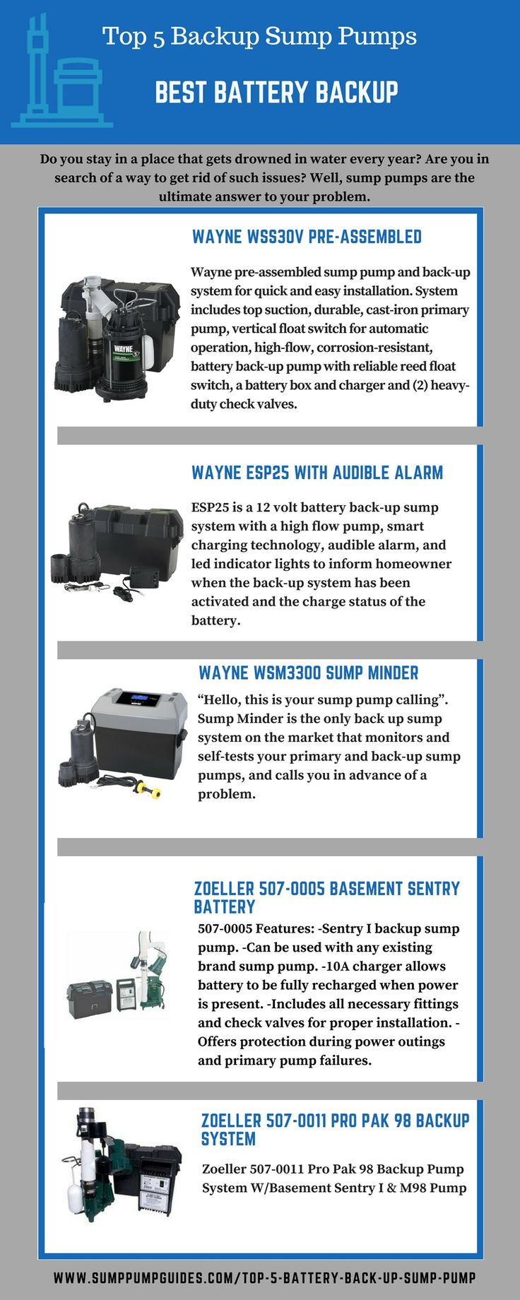 Best sump pump backup system - Top 5 Backup Sump Pumps Sump Pump Guides Pinterest Sump Pump Sump And Pumps