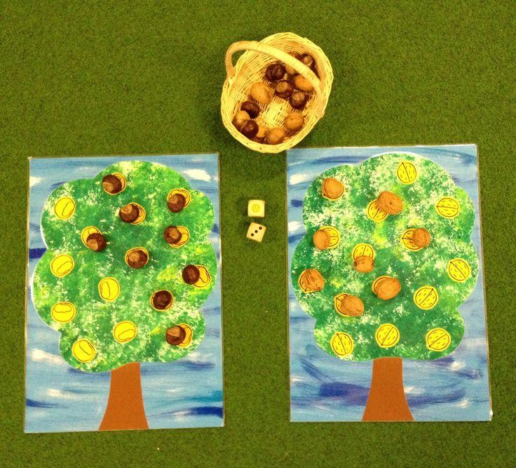 Jeux, il faut être le premier à avoir ramasser tous les fruits de son arbre en respectant les deux dès.