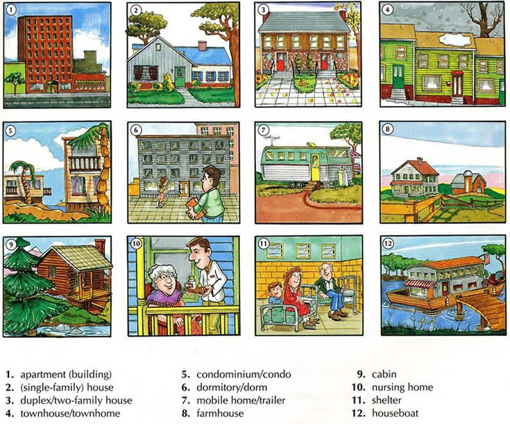 Learning the vocabulary for the different types of housing in British English and American: