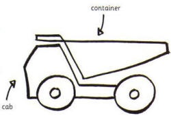 How to draw a dump truckDrawing Schools, Art Drawing, Art Handouts, Construction Parties, Art Ideas, Drawing Ideas, Dump Trucks, Art Worksheets, Drawing Cars
