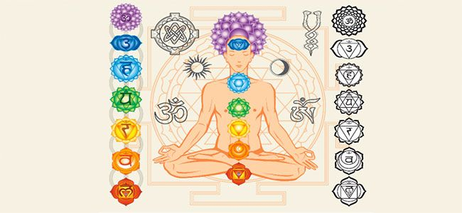 chakras-out-of