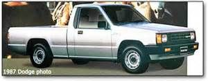 compact trucks - Yahoo Image Search Results