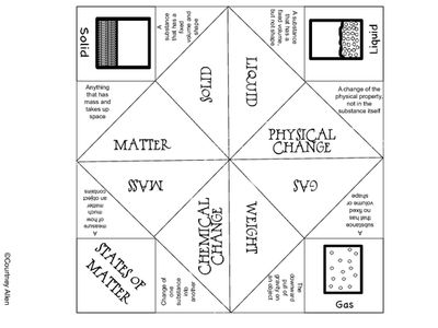 States+of+Matter+Cootie+Catcher+from+ckallen526+on+TeachersNotebook.com+-++(1+page)++-+States+of+Matter+Cootie+Catcher