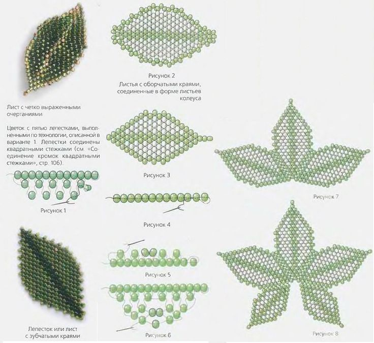 Leaf Schema - #seed #bead #tutorial