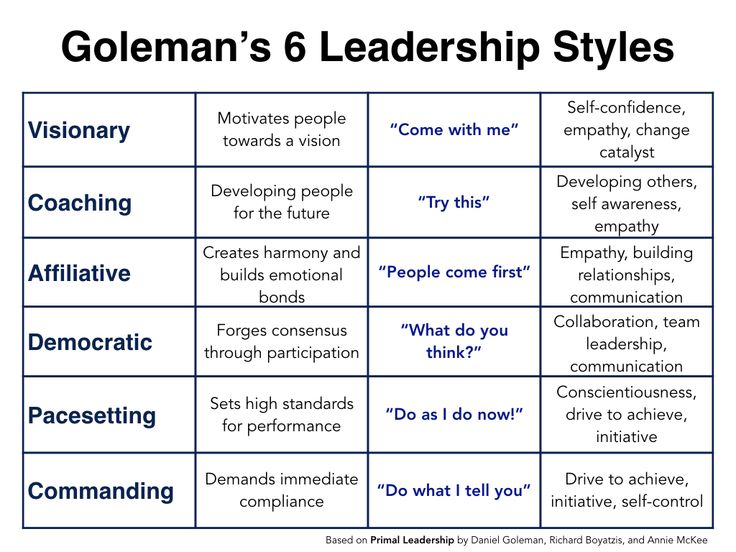Best Coachning O Ledarskap Images On   Leadership