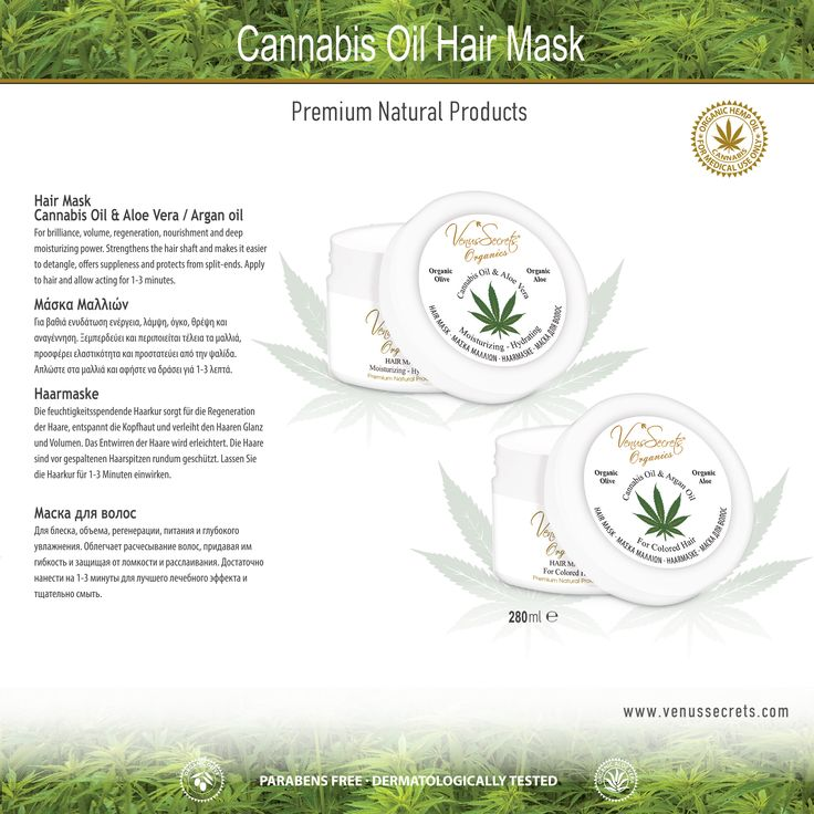 Cannabis Oil Hair Mask