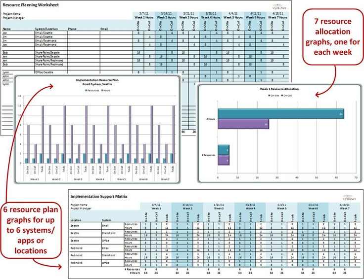 IT Implementation Support Matrix Plan Template Manage and report - implementation plan template
