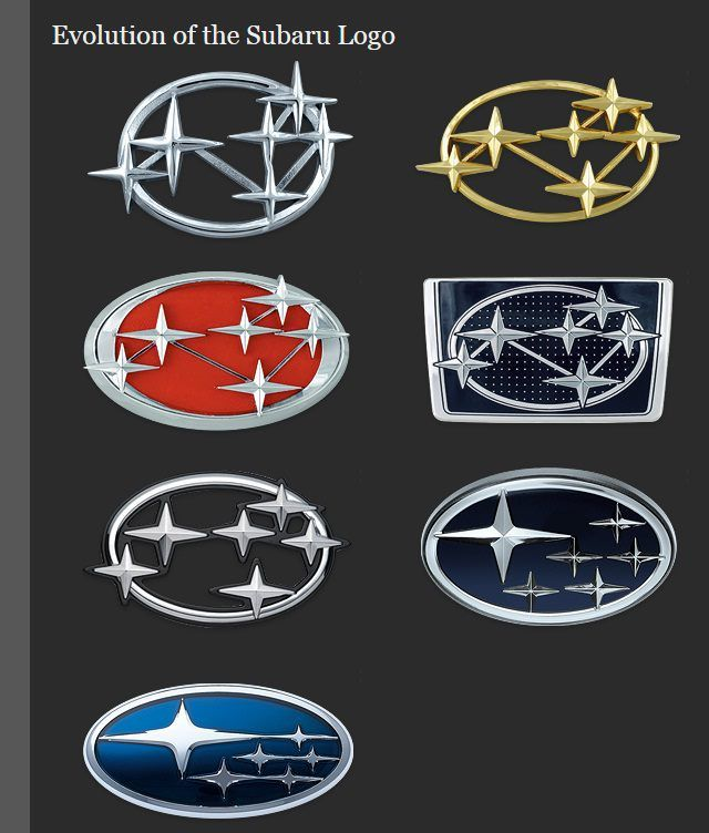 Evolution of the Subaru badge