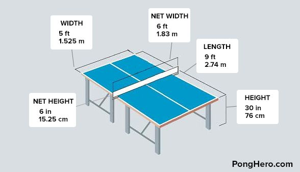 Ping Pong Table Dimensions Diy In 2019 Pinterest