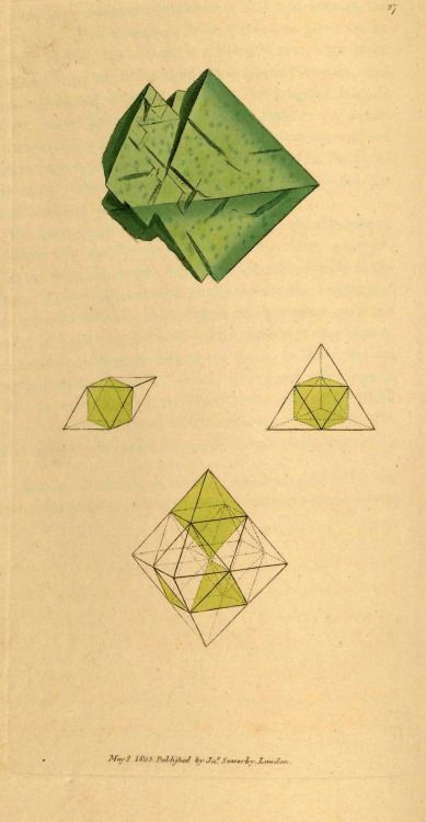 James Sowerby. British Mineralogy: or Coloured Figures intended...