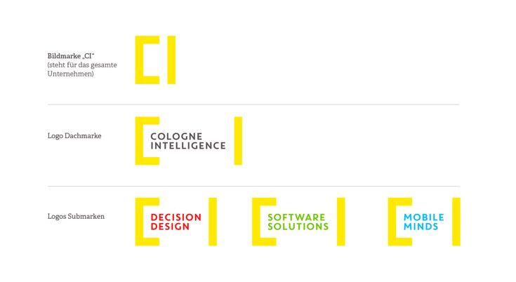 Markenarchitektur von cologne intelligence mit der dach for Grafikdesign koln
