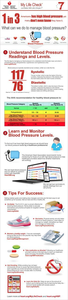 Best Blood Pressure Images On   Health Healthy