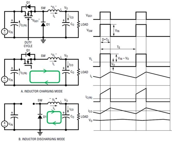 Switch-mode regulators for space applications - Gotta stop living in the linear regulator world!