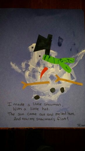 Winter and Snowman Crafts Kids Can Make!