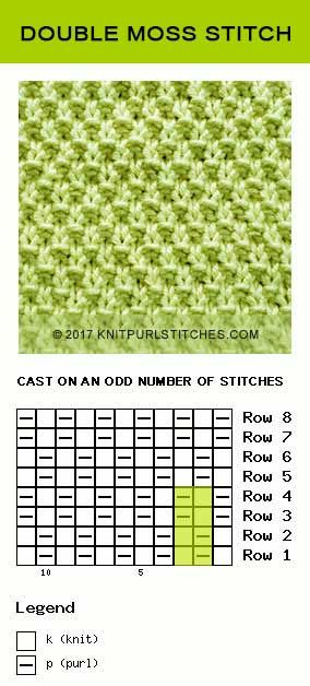 Reversible Knitting Stitch. Same pattern on both sides.