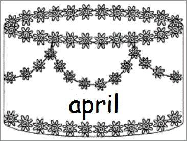 Verjaardagskalender (taart): april