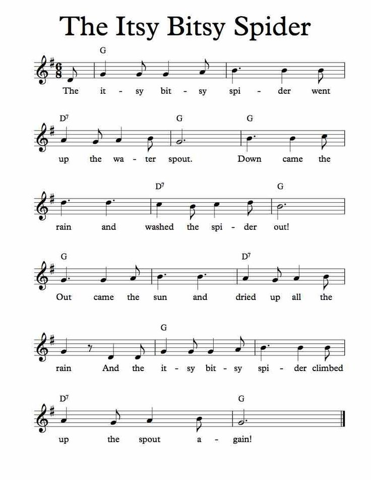 84 Best Guitar Lead Sheets Free Sheet Music Images On Pinterest