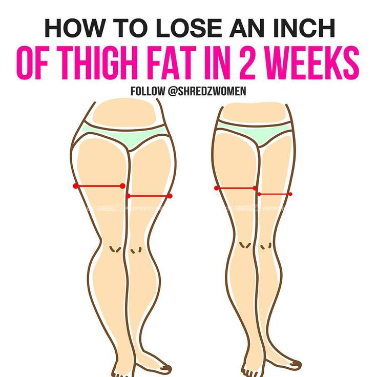 """Say goodbye to thick thighs; rock your short shorts with confidence with these 5 thigh-thinning tips! . 1️⃣Work on lowering your body fat percent: A…"""