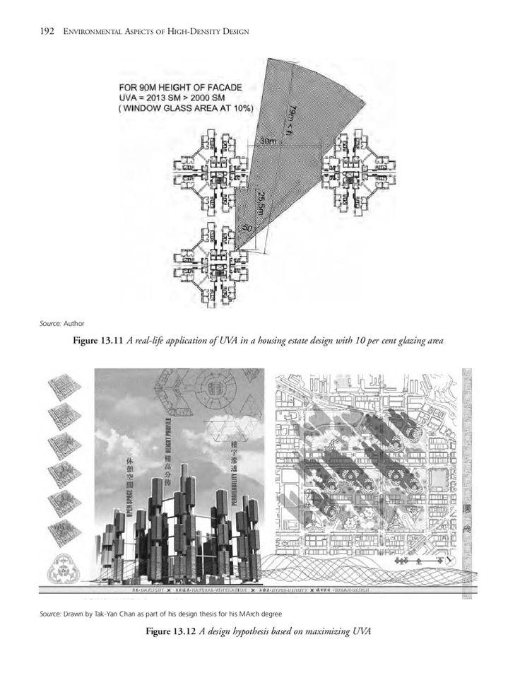 Designing High - Density Cities by Filipe Silva - issuu
