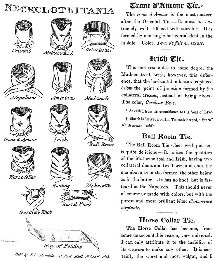 neckclothitania (can be found in costume and fashion press)