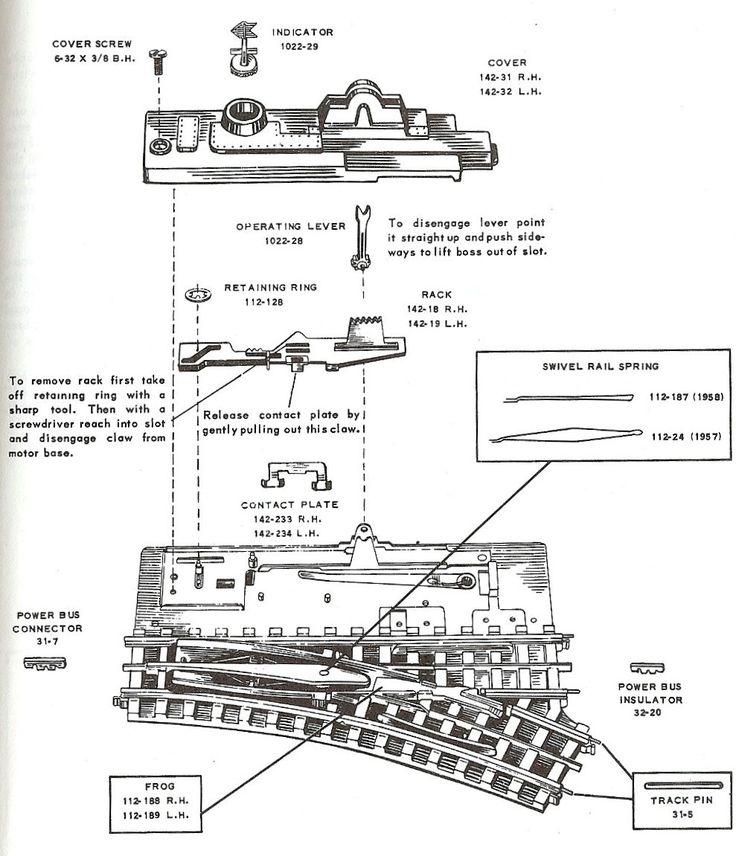 Lionel Train Parts : Best lionel super o images on pinterest train trains
